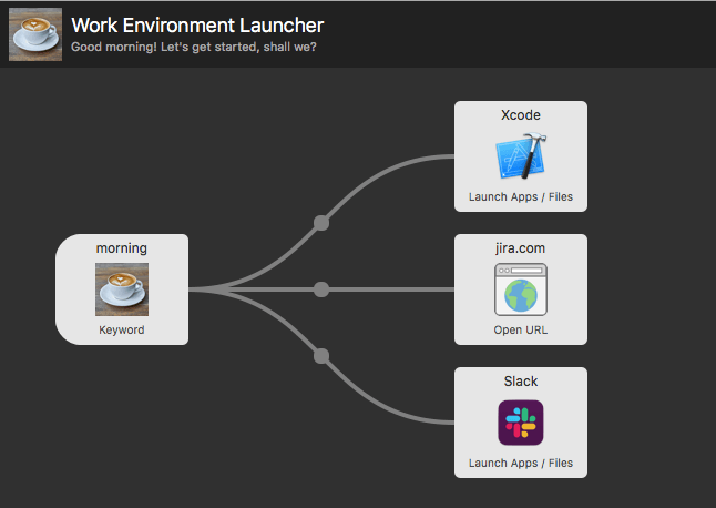 Workflow to launch a few apps and websites to start your day