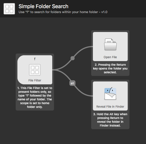 folder search workflow
